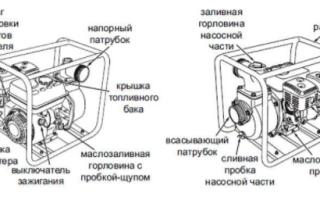 Мотопомпы – современное насосное оборудование