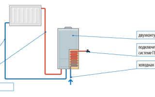 Преимущества двухконтурного электрического котла отопления