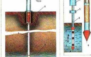 Максимальная глубина абиссинской скважины для бурения